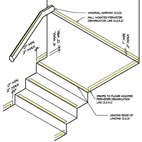 Drawing: Showing wall-mounted option at vertical drop to floor-mounted line