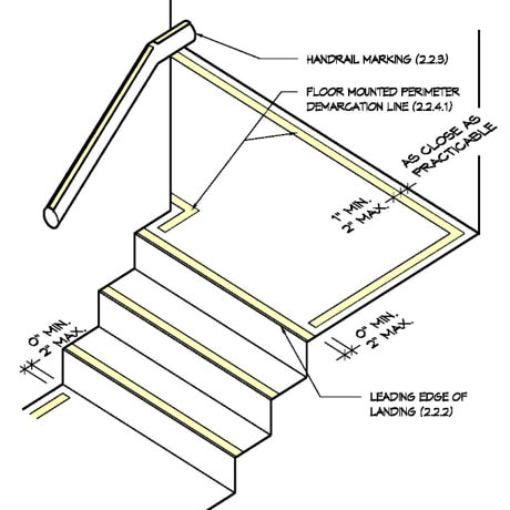 Drawing: Showing floor-mounted option